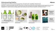 Green Tea Trend Report Research Insight 7