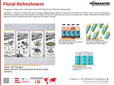 Specialty Food Trend Report Research Insight 1