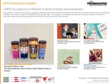 Equality Marketing Trend Report Research Insight 8