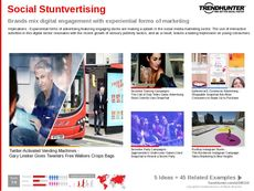 Event Marketing Trend Report Research Insight 6