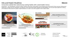 Eating Habit Trend Report Research Insight 5