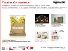 Food Packaging Trend Report Research Insight 8