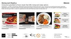 Food Trend Report Research Insight 1