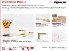 Office Product Trend Report Research Insight 3
