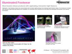 Footwear Trend Report Research Insight 7