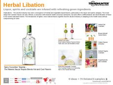 Alcohol Trend Report Research Insight 1