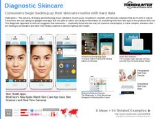 Skincare Product Trend Report Research Insight 3