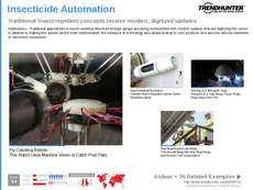 Automation Trend Report Research Insight 6