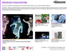 Abstract Fashion Trend Report Research Insight 4