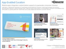 Curation Trend Report Research Insight 4