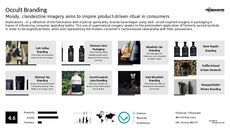 Luxury Packaging Trend Report Research Insight 4