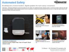 Smart Device Trend Report Research Insight 4