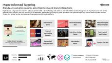 Brand Activation Trend Report Research Insight 3