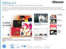 Digital Gift Trend Report Research Insight 4