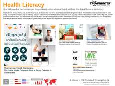 Crowdsourced Health Trend Report Research Insight 2