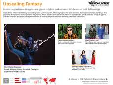 Fiction Trend Report Research Insight 4