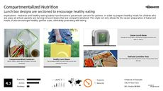 Eating Habit Trend Report Research Insight 6