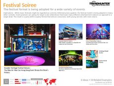 Circus Trend Report Research Insight 7