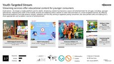 Video Streaming Trend Report Research Insight 6