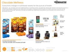 Chocolate Packaging Trend Report Research Insight 8