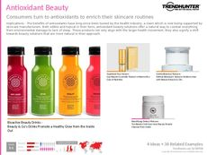 Skin Product Trend Report Research Insight 7