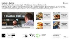 Multicultural Dining Trend Report Research Insight 6
