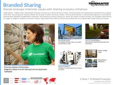 Food Sharing Trend Report Research Insight 8