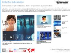 Personal Identification Trend Report Research Insight 3