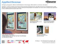 Branded App Trend Report Research Insight 4