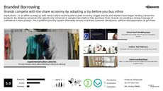 Fashion Rental Trend Report Research Insight 4