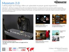 Museum Trend Report Research Insight 8