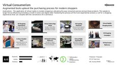 High-Tech Stores Trend Report Research Insight 7