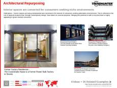 Green Design Trend Report Research Insight 8