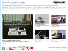 Dual-Purpose Product Trend Report Research Insight 6