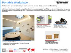 Work Environment Trend Report Research Insight 8