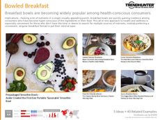 Breakfast Meal Trend Report Research Insight 6