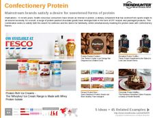 Portable Protein Trend Report Research Insight 5