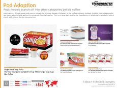 Hot Drink Trend Report Research Insight 5
