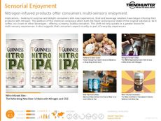 Sparkling Beverage Trend Report Research Insight 6