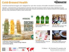 Coffee Trend Report Research Insight 2