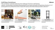 Soda Maker Trend Report Research Insight 8
