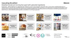 Gourmet Breakfast Trend Report Research Insight 8