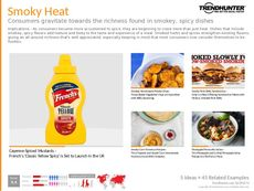 Spice Trend Report Research Insight 8