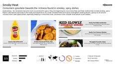 Sriracha Trend Report Research Insight 6