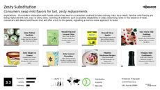 Culinary Trend Report Research Insight 7