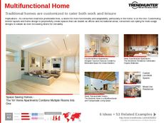 Functional Home Trend Report Research Insight 7