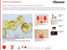 Confectionery Trend Report Research Insight 6
