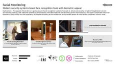 Face Scanning Trend Report Research Insight 5