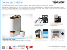 Coffeemaker Trend Report Research Insight 8