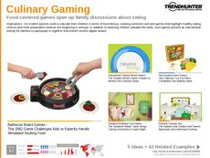 Gaming Product Trend Report Research Insight 4